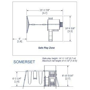 Somerset-Safe-Play-Diagram